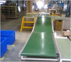 Flat Belt Conveyor Manufacturers, Suppliers & Exporters in India